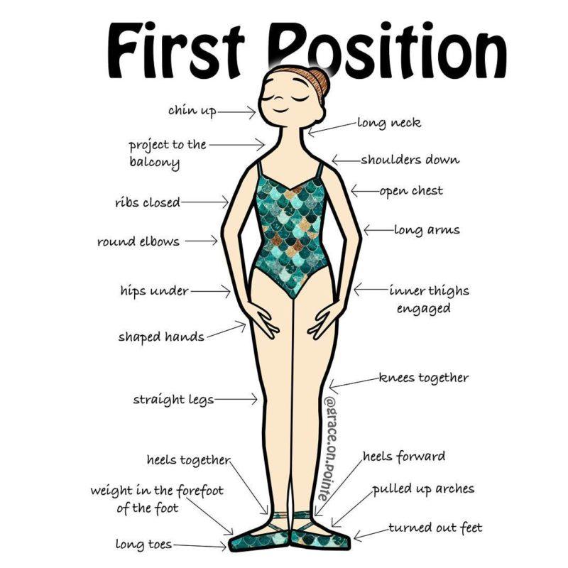 La Première position