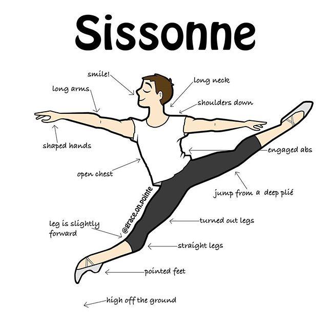 La sissonne (danse classique)